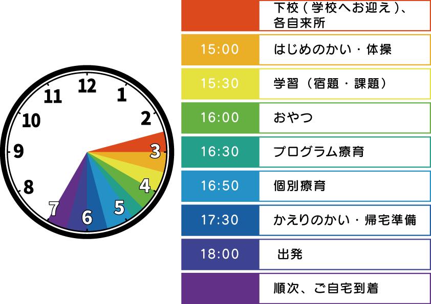 1日の流れ・平日(通常授業)